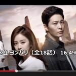 2015 韓国ドラマ 視聴率ランキング